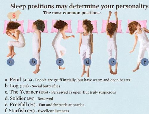 What Does Your Sleep Position Say About You Mumanu